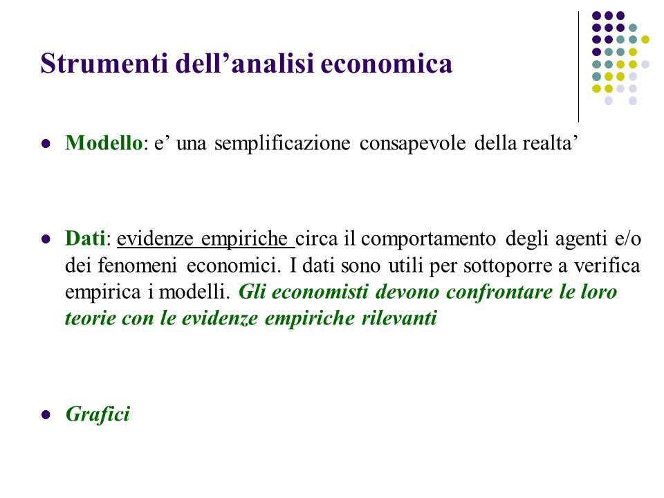 Strumenti dell'analisi economica