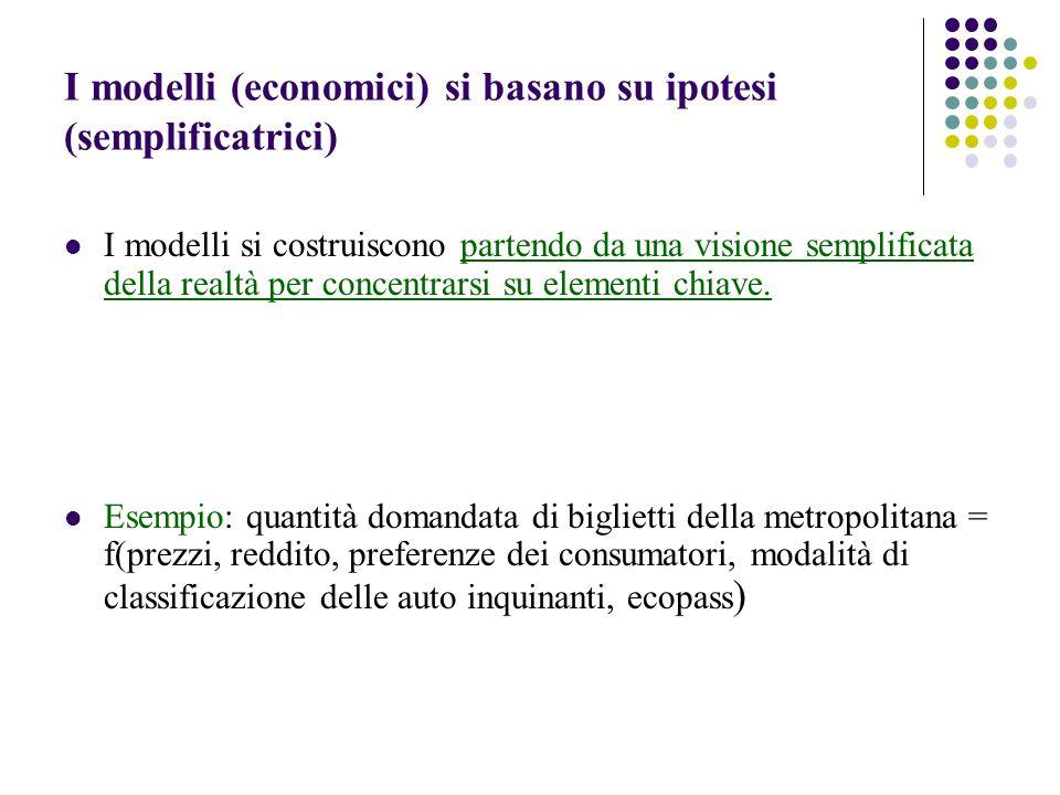 I modelli (economici) si basano su ipotesi (semplificatrici)