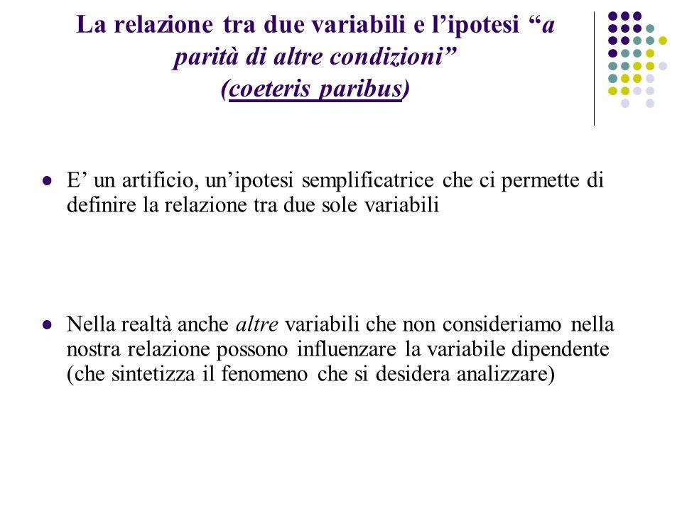 La relazione tra due variabili e l'ipotesi a parità di altre condizioni (coeteris paribus)