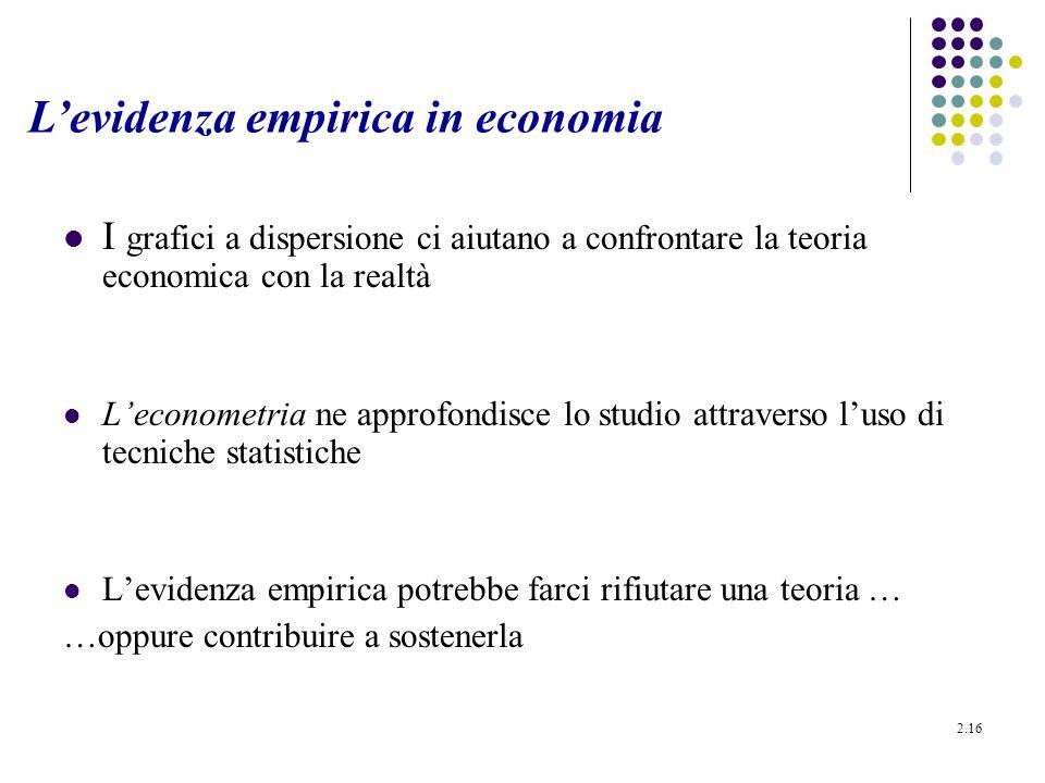 L'evidenza empirica in economia