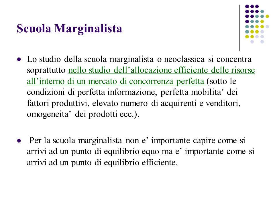 Scuola Marginalista