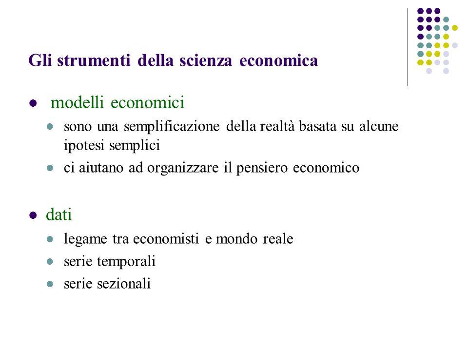 Gli strumenti della scienza economica