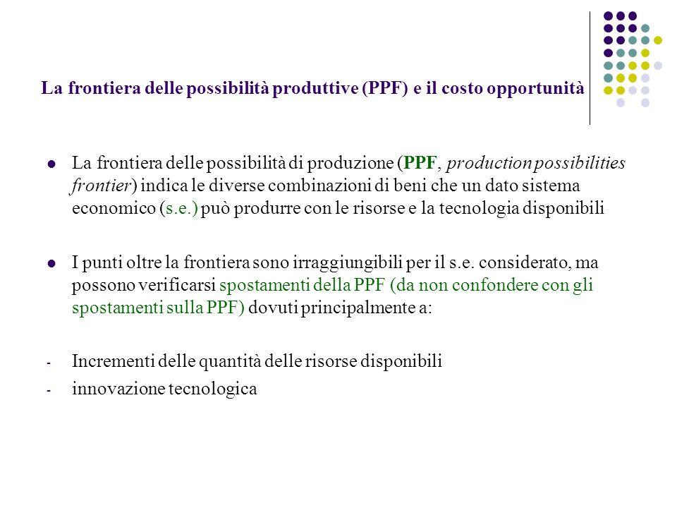 La frontiera delle possibilità produttive (PPF) e il costo opportunità