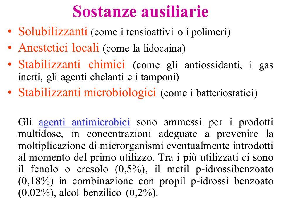 Sostanze ausiliarie Solubilizzanti (come i tensioattivi o i polimeri)