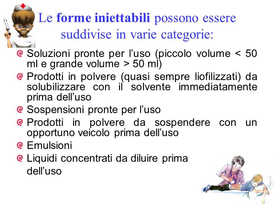 Le forme iniettabili possono essere suddivise in varie categorie: