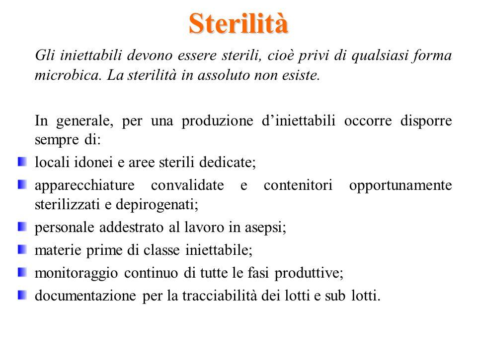 Sterilità Gli iniettabili devono essere sterili, cioè privi di qualsiasi forma microbica. La sterilità in assoluto non esiste.