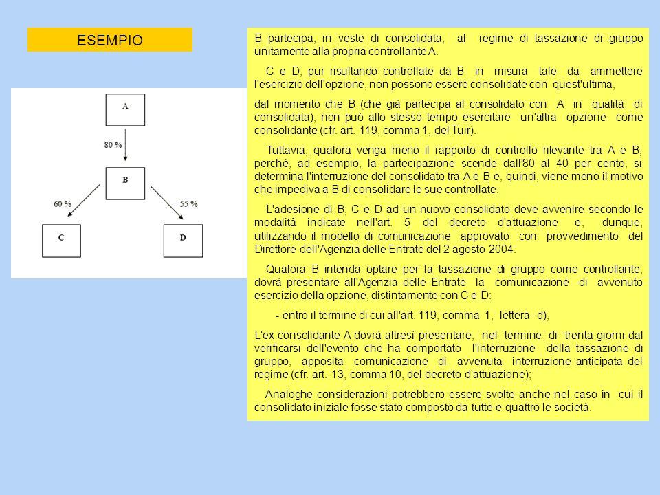 ESEMPIO B partecipa, in veste di consolidata, al regime di tassazione di gruppo unitamente alla propria controllante A.