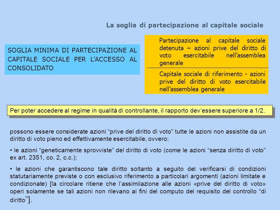 La soglia di partecipazione al capitale sociale