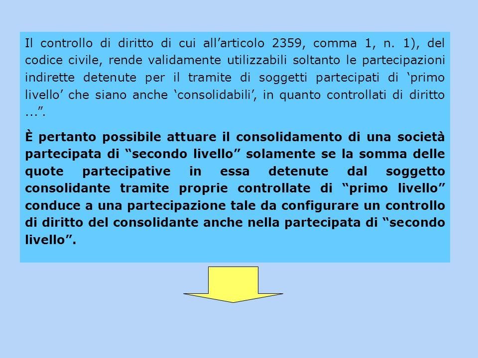 Il controllo di diritto di cui all'articolo 2359, comma 1, n
