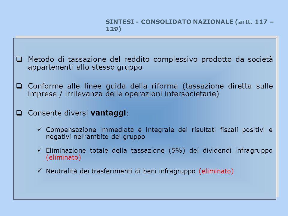 SINTESI - CONSOLIDATO NAZIONALE (artt. 117 – 129)
