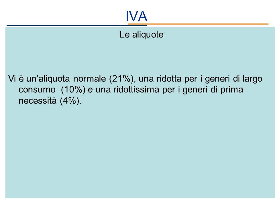 IVA Le aliquote.