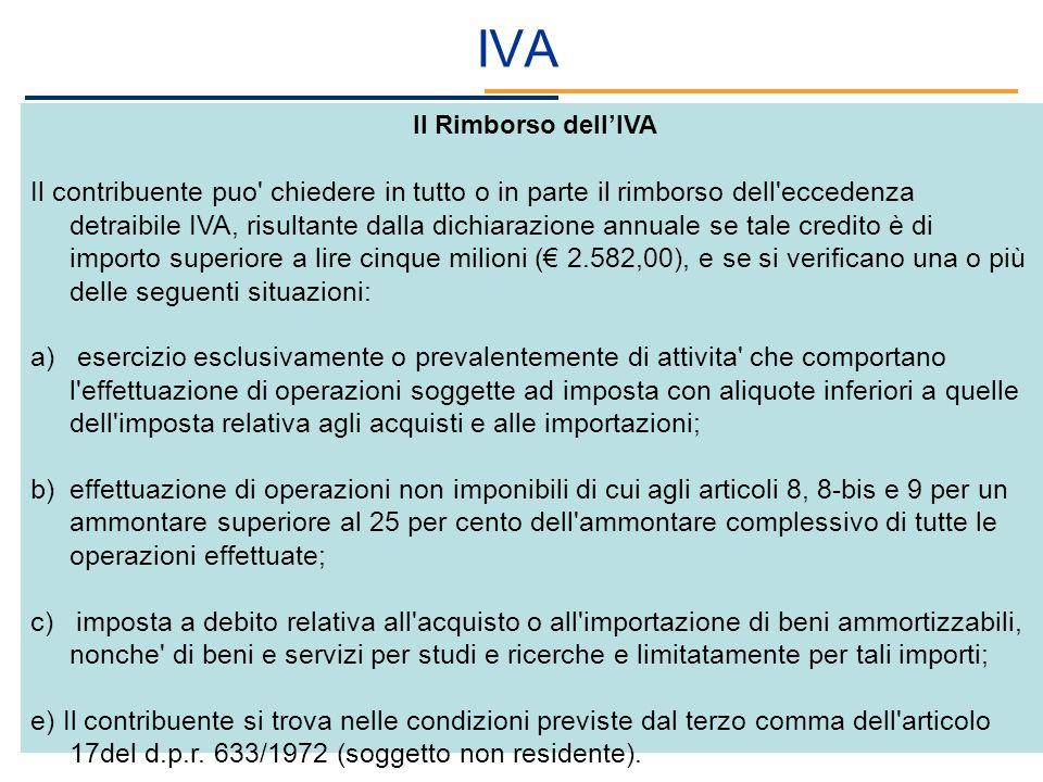 IVA Il Rimborso dell'IVA.