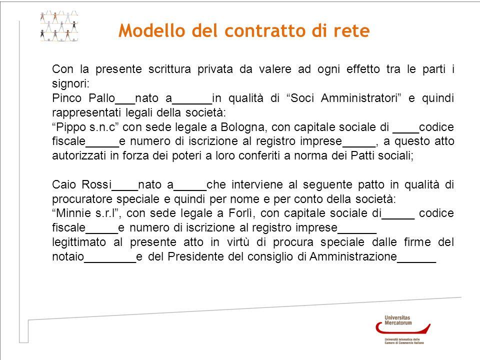 Modello del contratto di rete