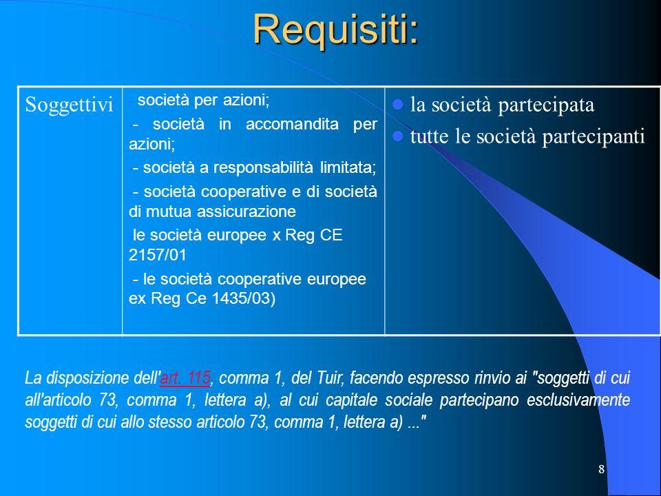 Requisiti: Soggettivi la società partecipata