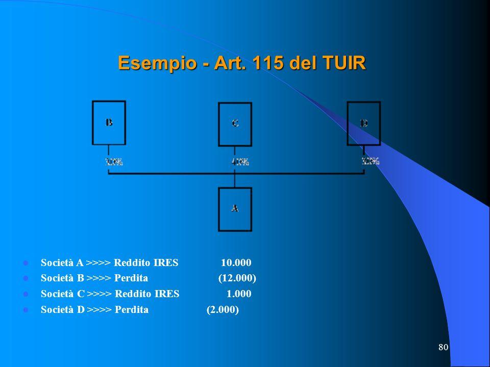 Esempio - Art. 115 del TUIR Società A >>>> Reddito IRES 10.000. Società B >>>> Perdita (12.000)