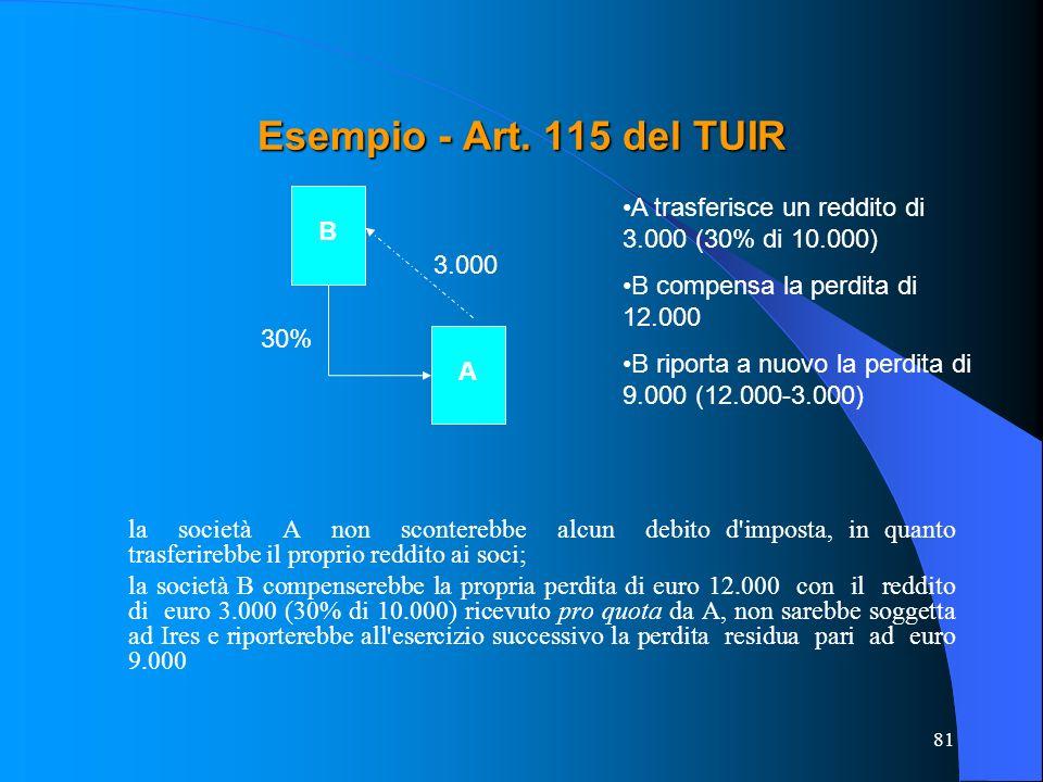 Esempio - Art. 115 del TUIR A trasferisce un reddito di 3.000 (30% di 10.000) B compensa la perdita di 12.000.