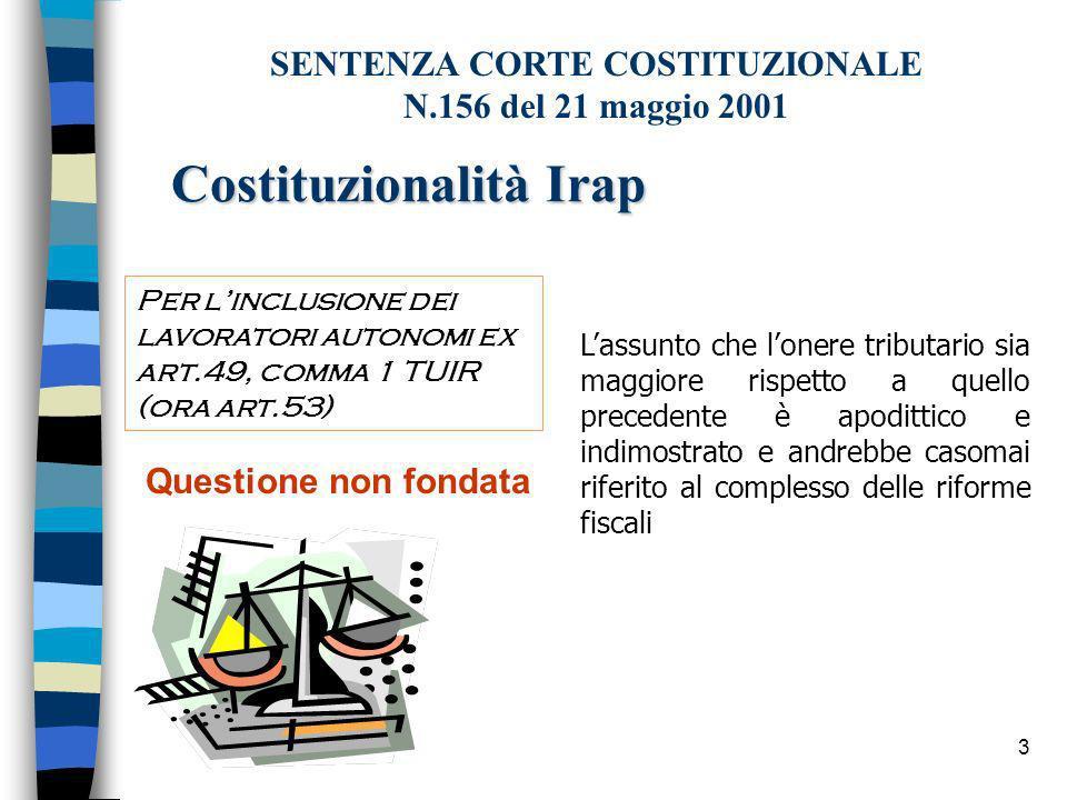 SENTENZA CORTE COSTITUZIONALE N.156 del 21 maggio 2001