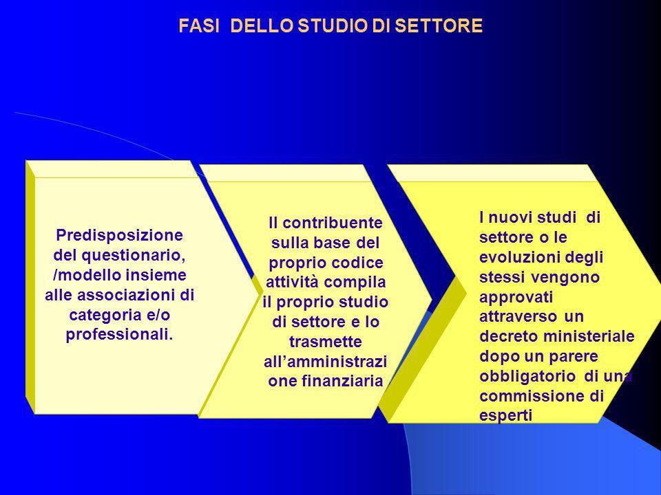 FASI DELLO STUDIO DI SETTORE