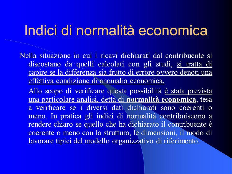Indici di normalità economica
