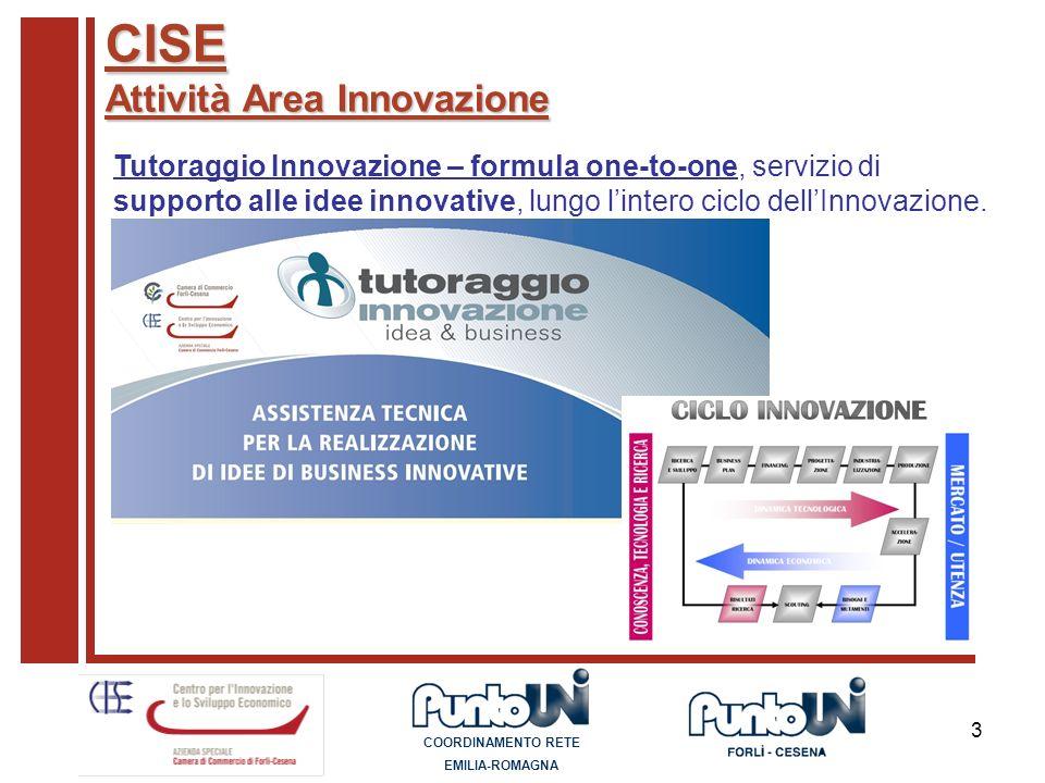 CISE Attività Area Innovazione