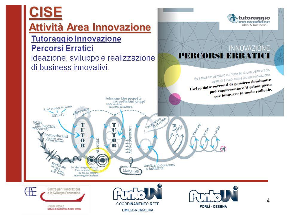 CISE Attività Area Innovazione Tutoraggio Innovazione