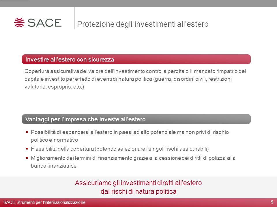Protezione degli investimenti all'estero