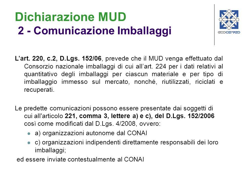 Dichiarazione MUD 2 - Comunicazione Imballaggi