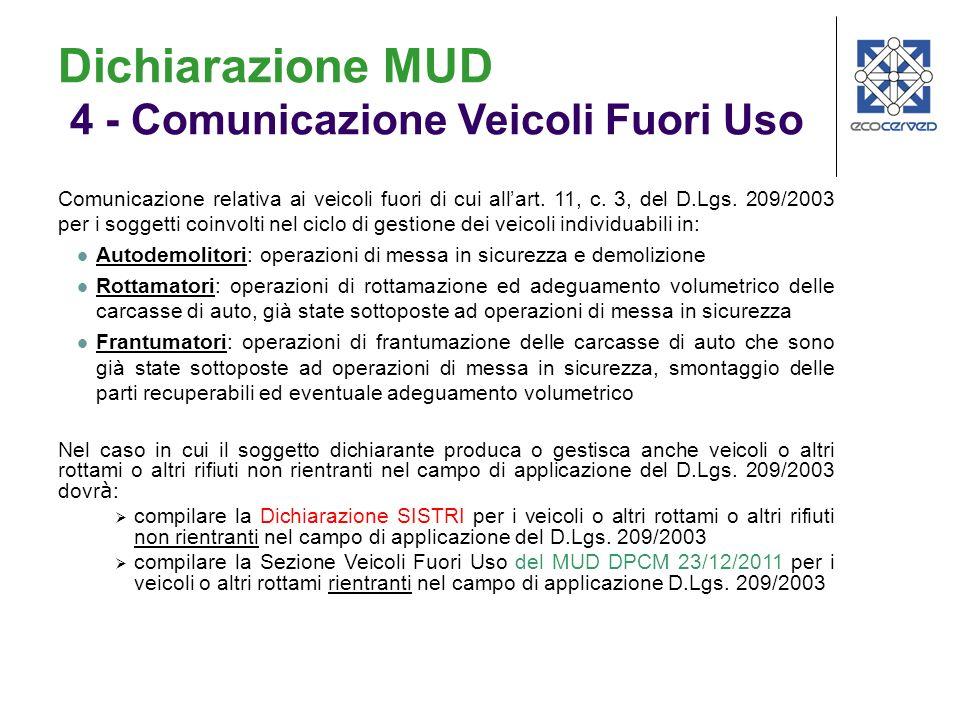 Dichiarazione MUD 4 - Comunicazione Veicoli Fuori Uso