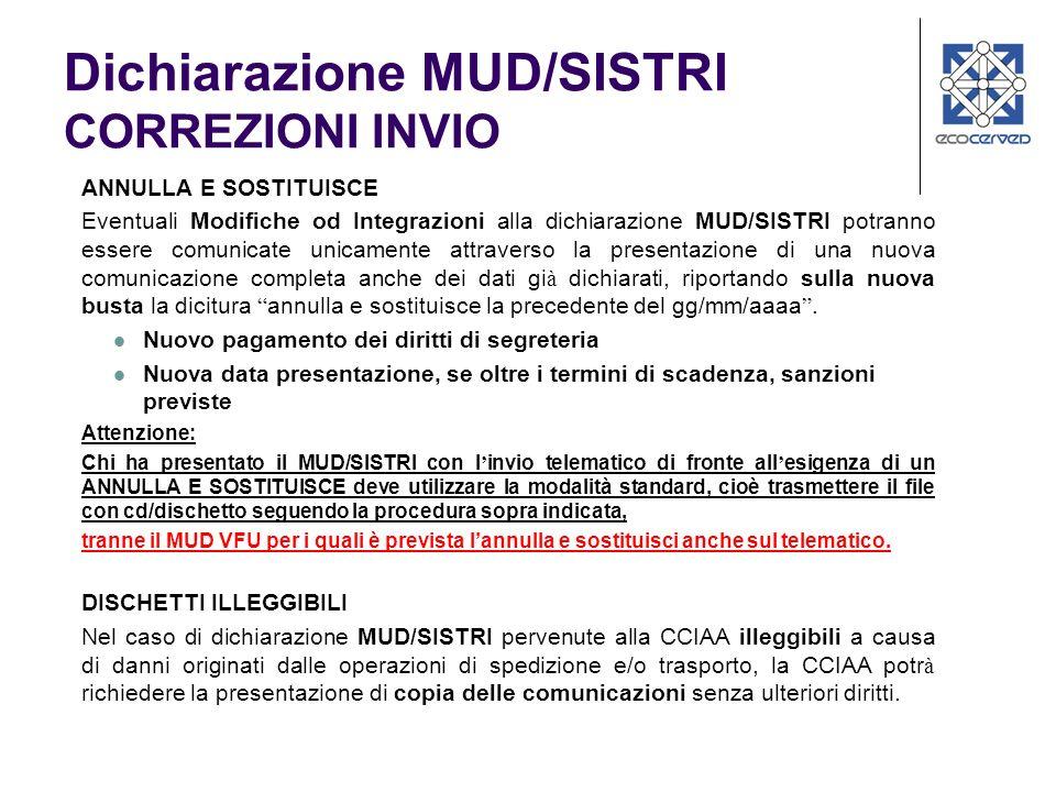 Dichiarazione MUD/SISTRI CORREZIONI INVIO