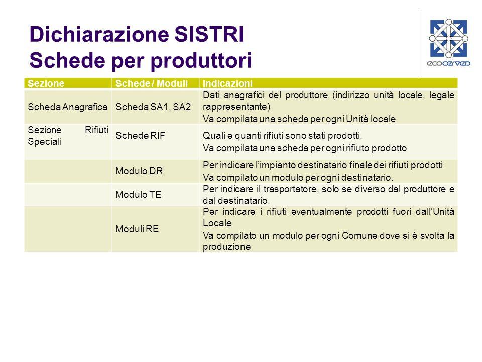 Dichiarazione SISTRI Schede per produttori