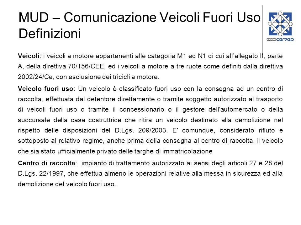 MUD – Comunicazione Veicoli Fuori Uso Definizioni