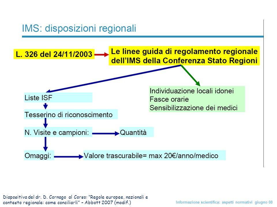 Diapositiva del dr. D. Cornago al Corso: Regole europee, nazionali e contesto regionale: come conciliarli – Abbott 2007 (modif.)
