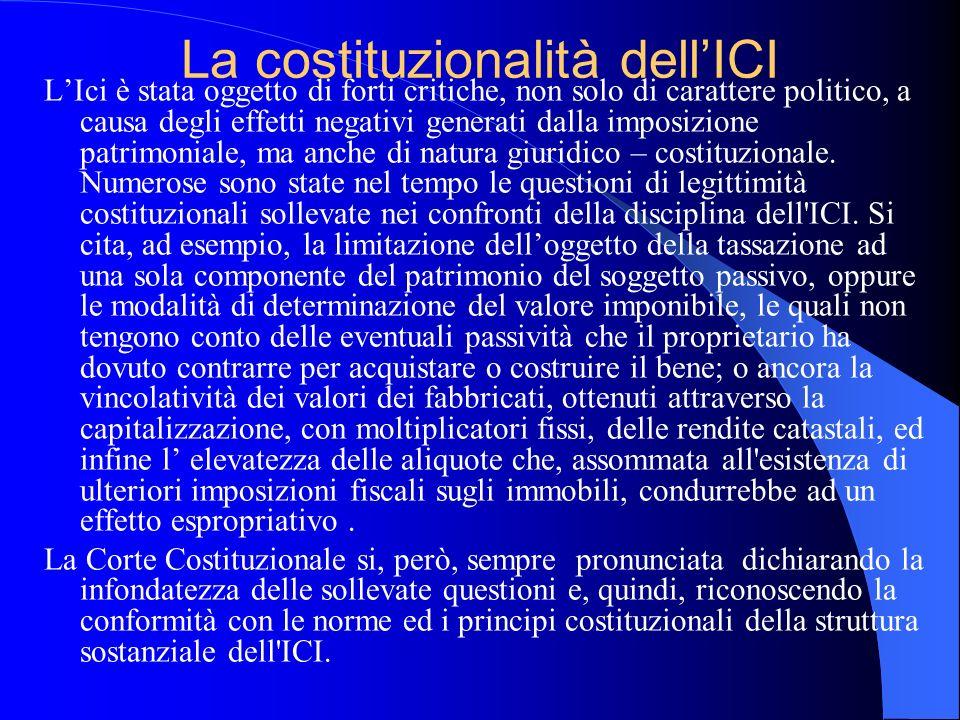 La costituzionalità dell'ICI