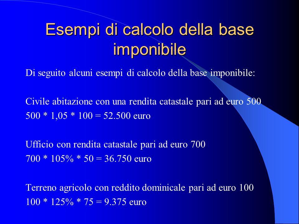 Esempi di calcolo della base imponibile