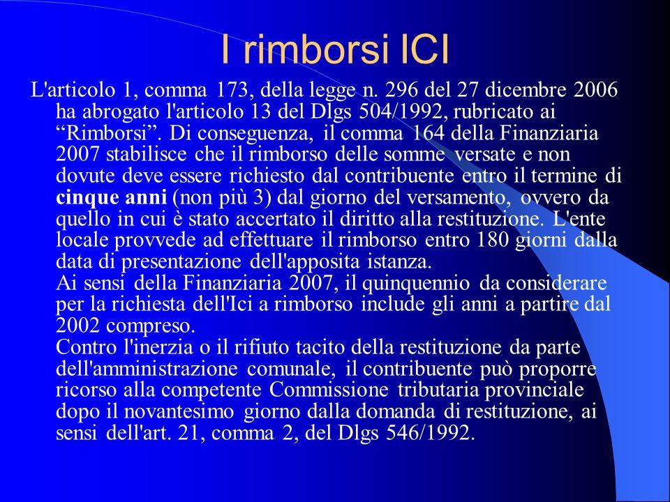 I rimborsi ICI
