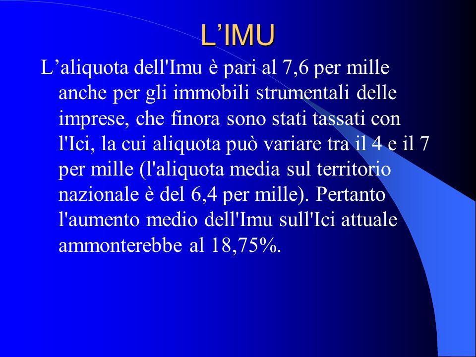 L'IMU