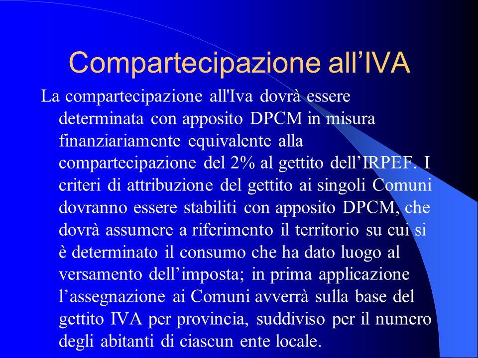 Compartecipazione all'IVA