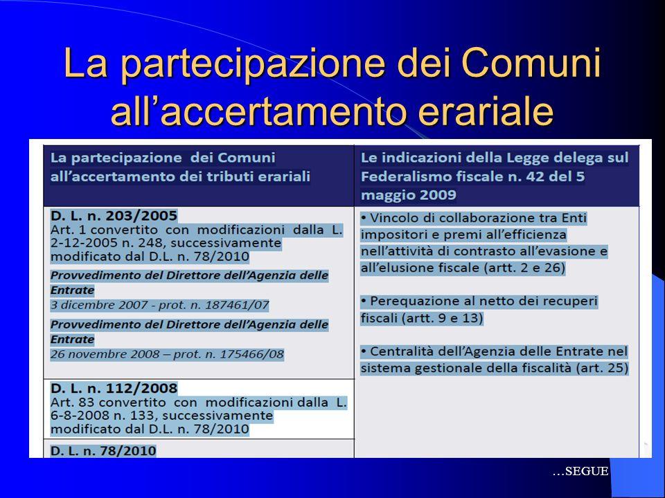 La partecipazione dei Comuni all'accertamento erariale