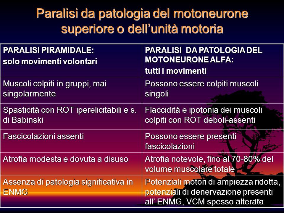 Paralisi da patologia del motoneurone superiore o dell'unità motoria