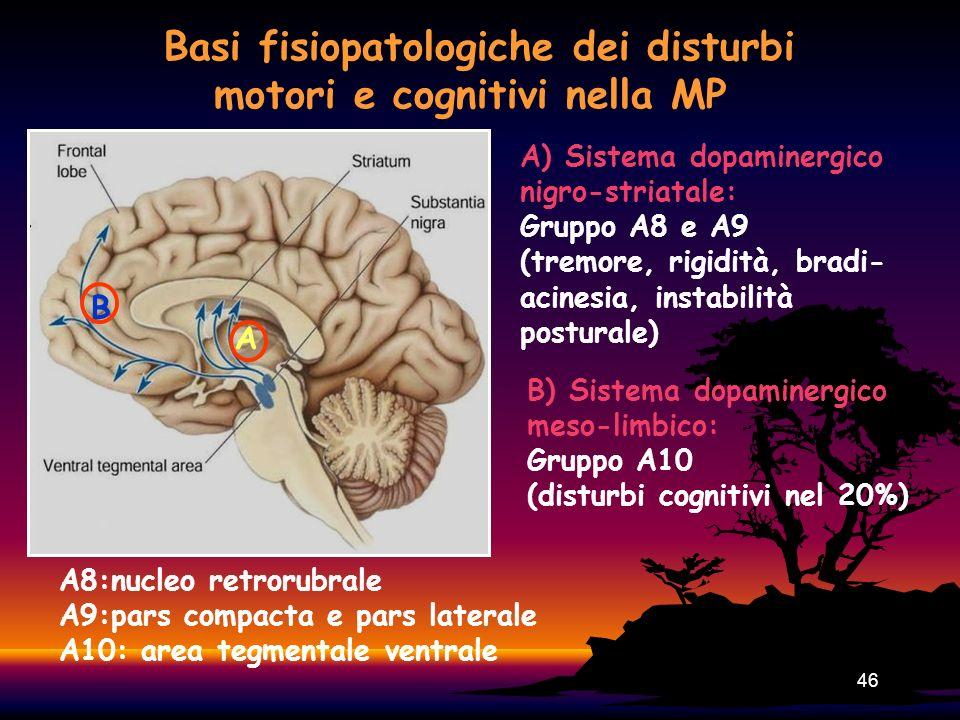 Basi fisiopatologiche dei disturbi motori e cognitivi nella MP