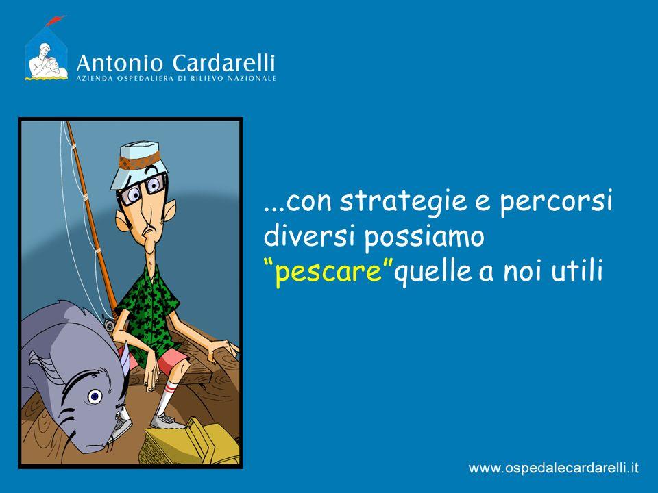 ...con strategie e percorsi diversi possiamo pescare quelle a noi utili