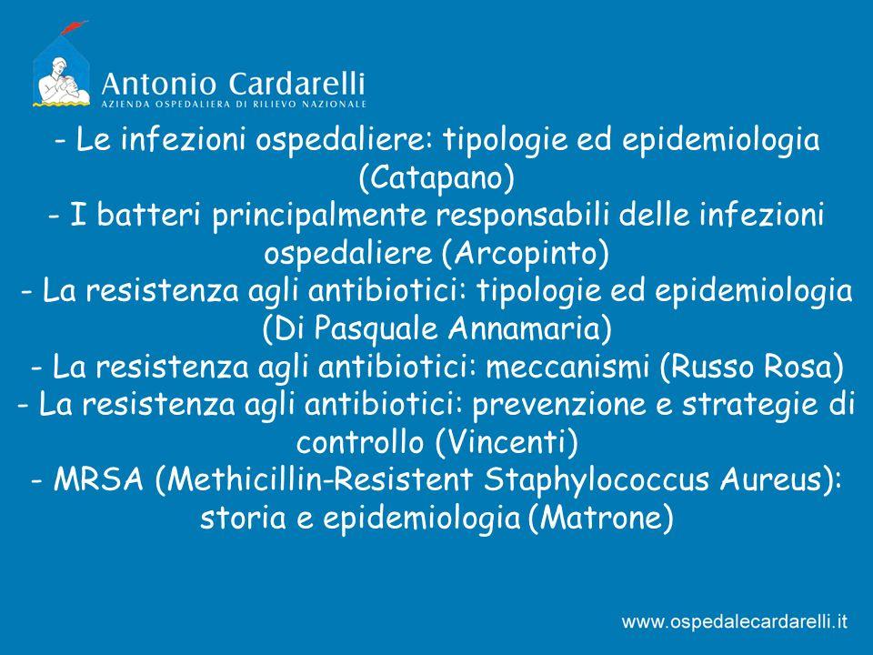 - Le infezioni ospedaliere: tipologie ed epidemiologia (Catapano)