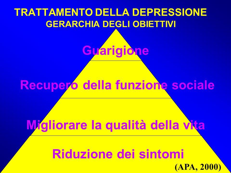 TRATTAMENTO DELLA DEPRESSIONE GERARCHIA DEGLI OBIETTIVI
