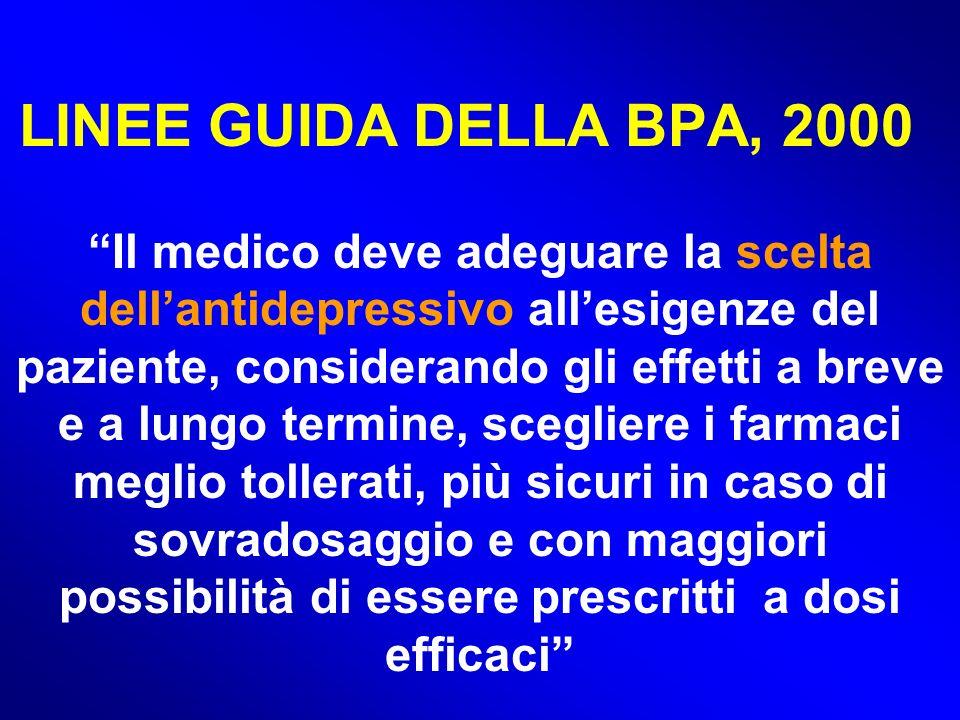 LINEE GUIDA DELLA BPA, 2000