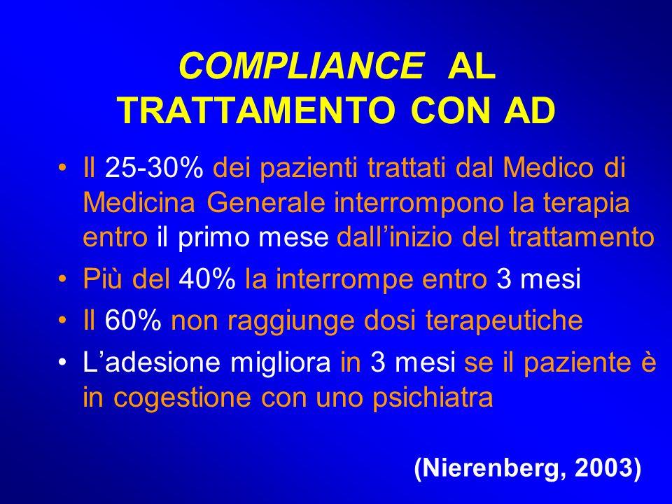 COMPLIANCE AL TRATTAMENTO CON AD