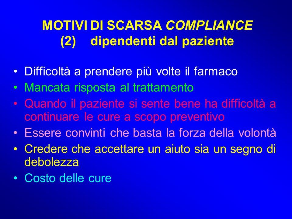 MOTIVI DI SCARSA COMPLIANCE (2) dipendenti dal paziente