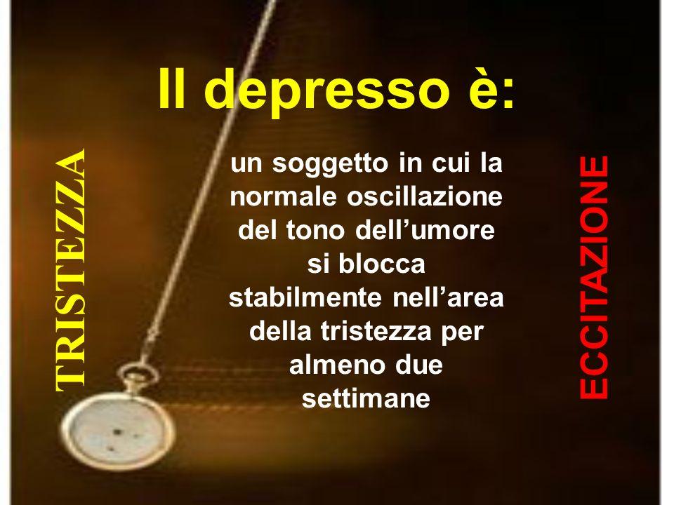 Il depresso è: TRISTEZZA ECCITAZIONE