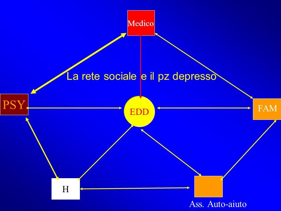 La rete sociale e il pz depresso