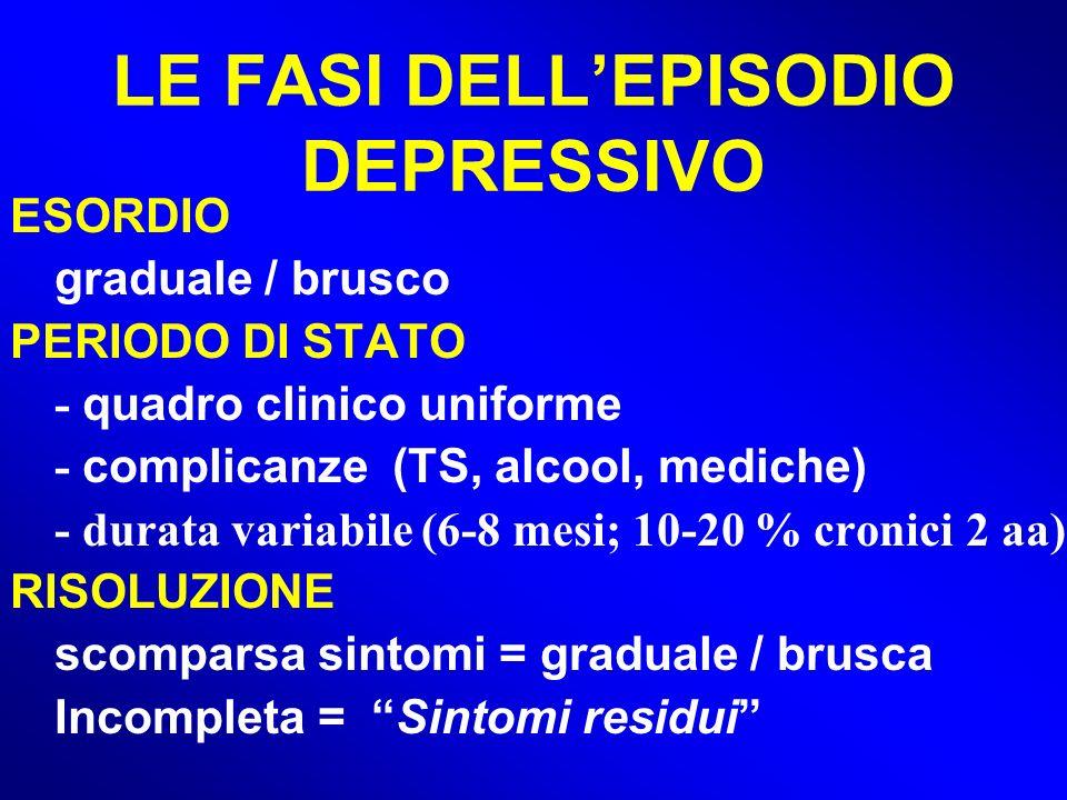 LE FASI DELL'EPISODIO DEPRESSIVO