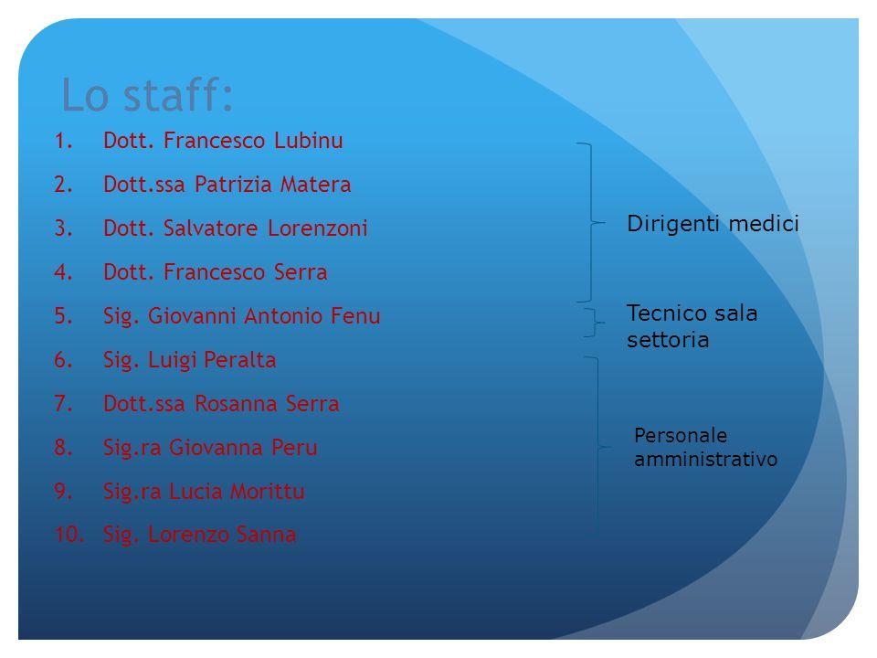Lo staff: Dott. Francesco Lubinu Dott.ssa Patrizia Matera